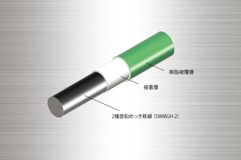 H線(樹脂被覆金網 ハード線仕様) – JFE建材のフェンス商品